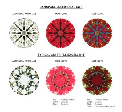 Super-Ideal-Cut-Diamonds
