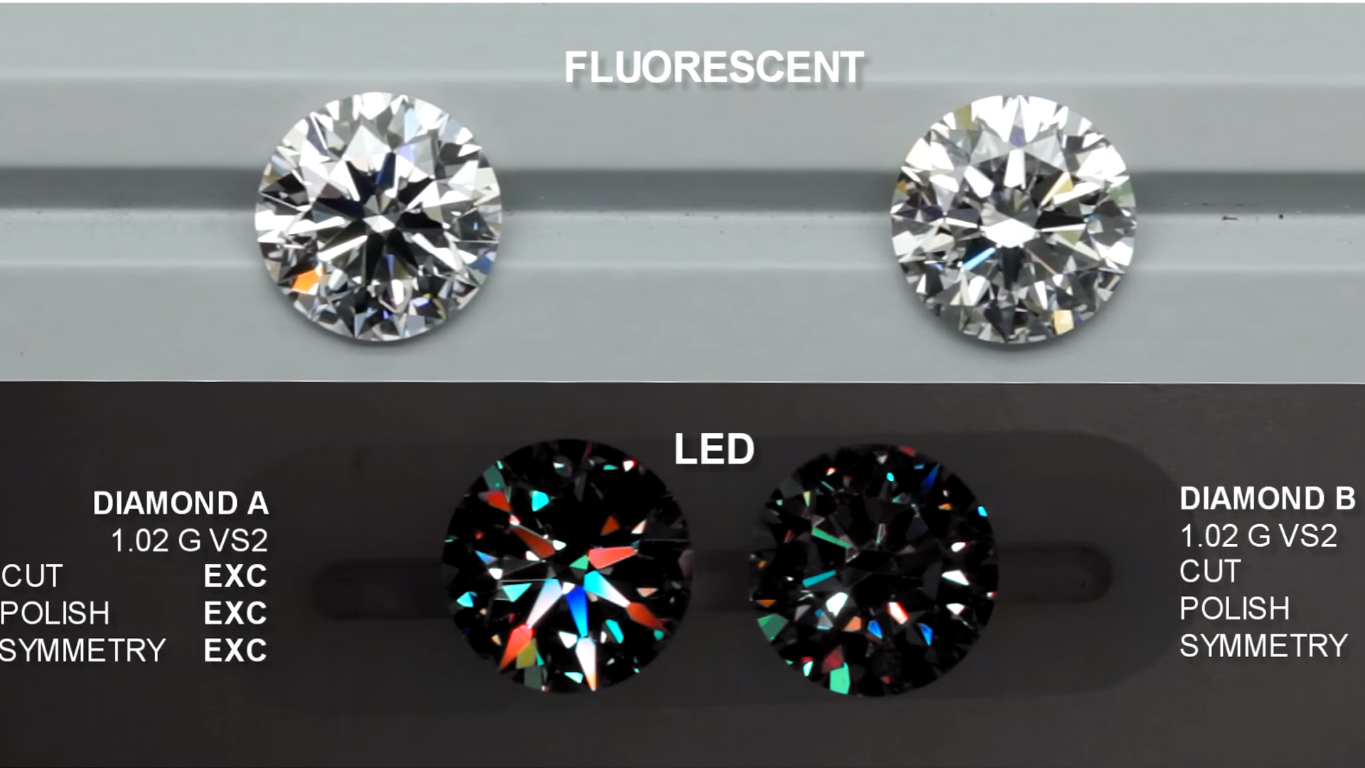 JannPaul: Diamond Purchasing Tips