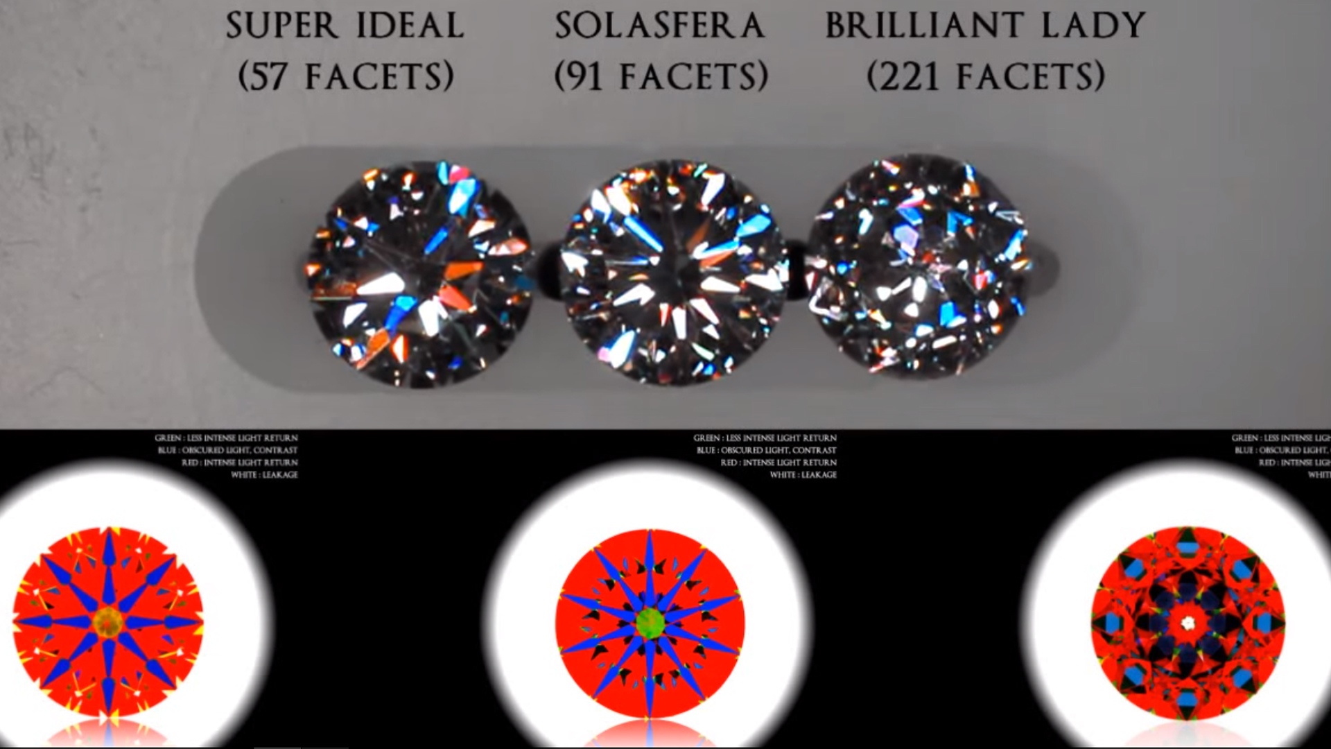 JannPaul Educaton: Higher Faceted Diamonds vs Lower Faceted Diamonds