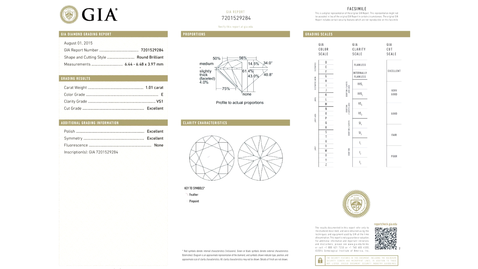 How to Read a GIA Certificate