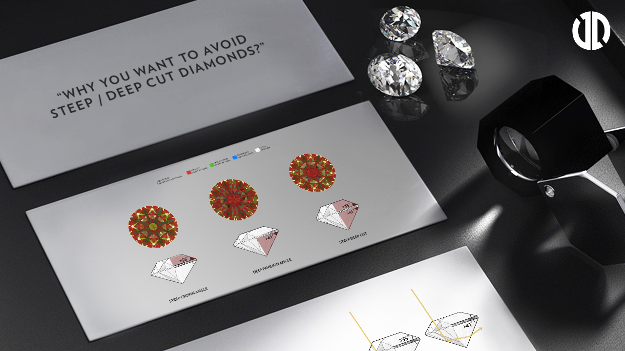 Why You Want to Avoid Steep Deep Cut Diamonds | Steep Crown & Pavilion Angles | Super Ideal Cut