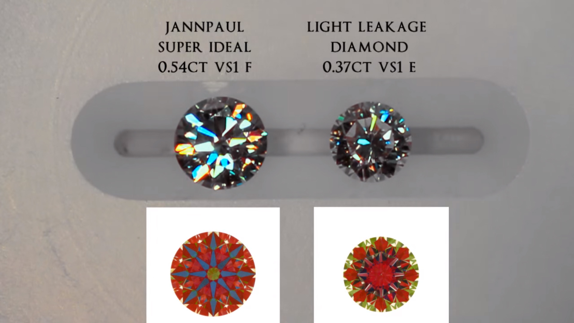 JannPaul Education: Light Leakage in a 0.3carat Diamond