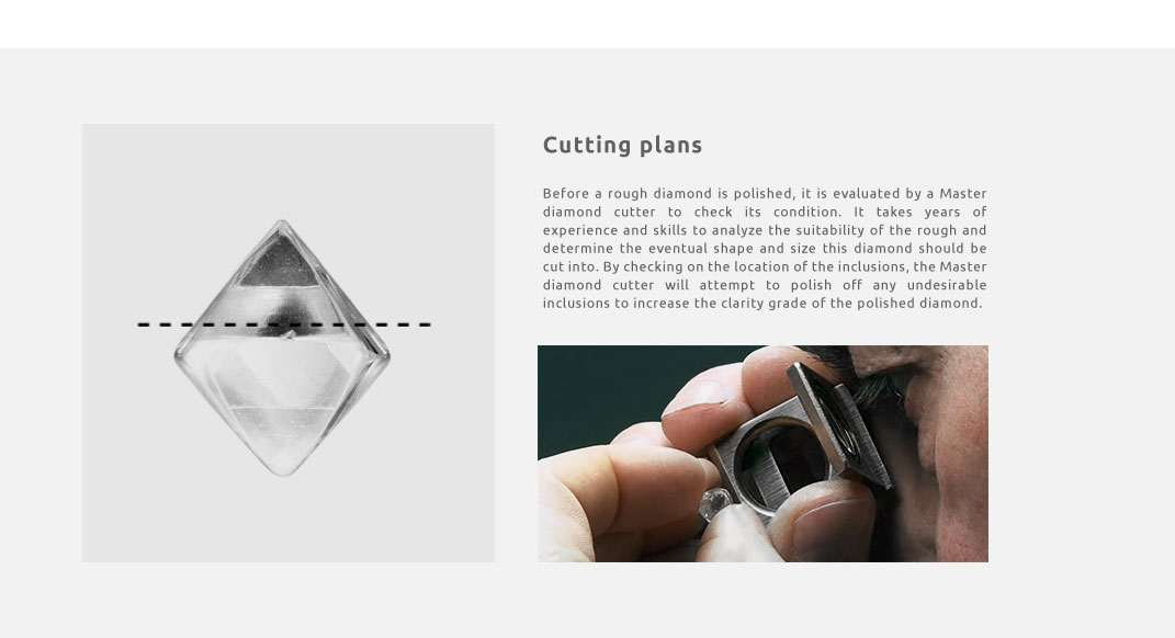 Diamond Cutting Plans